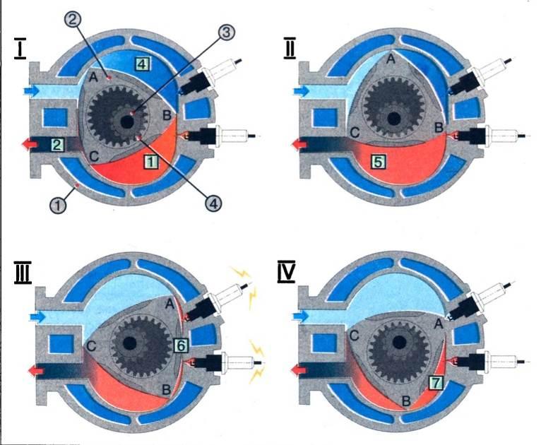 ТОП-10 редких ВАЗов | Журнал Популярная Механика